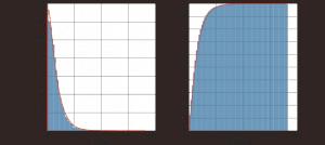 ZED-F9P accuracy