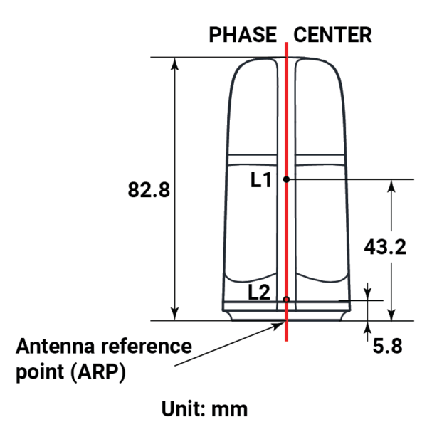 Helical triple band GNSS RTK antenna phase center