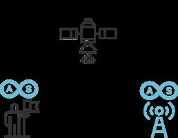 simpleRTK2B_base_rover_configuration